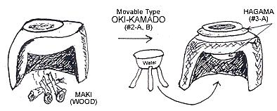 Lò nướng Kamado truyền thống