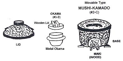 Cấu tạo Lò nướng Kamado truyền thống của Nhật Bản